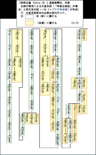 ブログ作業用皇位継承6の1_image003.png