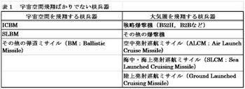 マッキンダー地政学(ブログ用2)_image017.jpg
