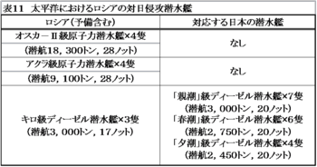 マッキンダー地政学_image015.png