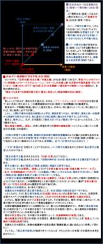 政治献金・政治資金問題の論点_image003.png