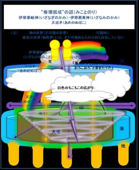 日本神話_image004.png