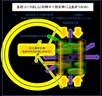日本神話_image007.png