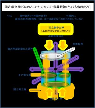 日本神話_image009.png