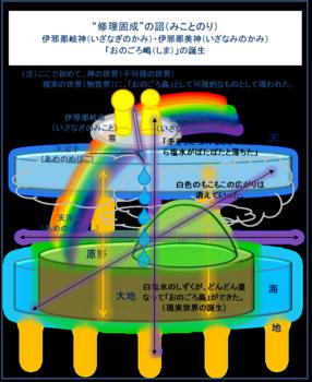 日本神話_image016.png