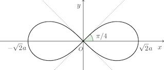 Lemniscate.png