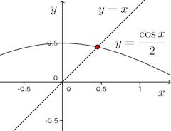arukamo-graph-001.png