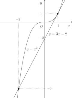 bibunf-graph-003.png