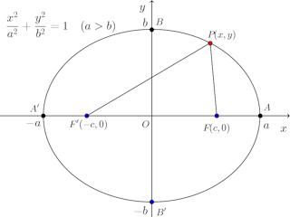 daen-graph-001.png