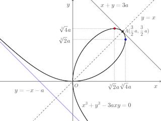 decart-happa-graph-001.png