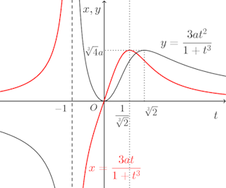 decart-happa-graph-002.png