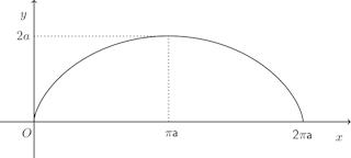 graph-295.png