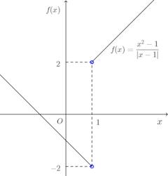 kanren-graph-001.png