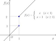 kanren-graph-003.png