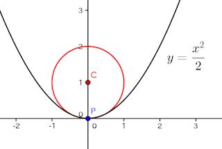 kyokuen-graph-001.png