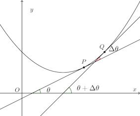kyokuen-graph-003.png