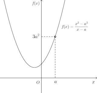 kyokugen-graph-001.png
