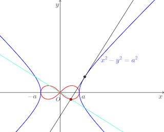 lemniscate-graph-003.png