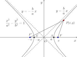 soukyokusen-graph-001.png