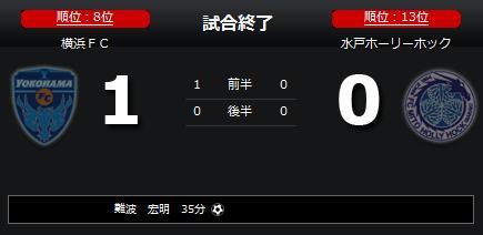 22節 久々の勝ち!!.jpg