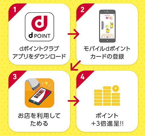 ポイント カード d モバイル