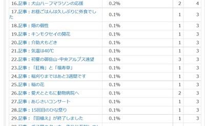 02ブログがヘン.jpg