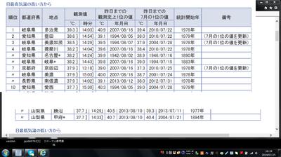 最高気温一覧表.png