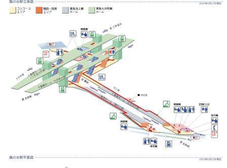 東急旗の台駅構内図
