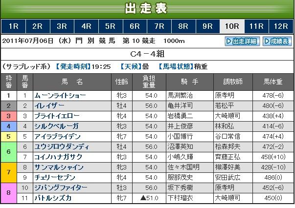 2011-7-6出走表.jpg
