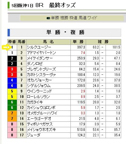 2011-9-10オッズ.jpg