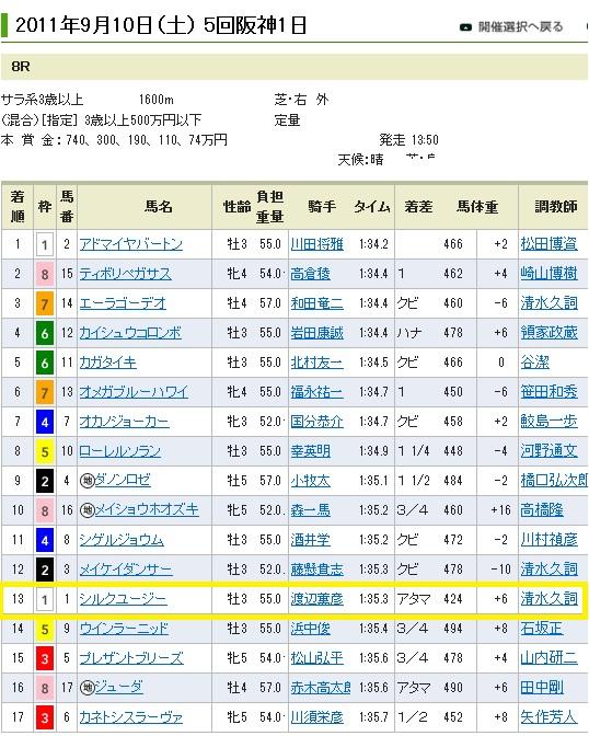 2011-9-10結果.jpg