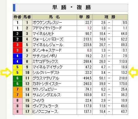 3/18オッズ.jpg