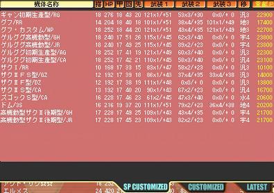 GNO2 カスタム.JPG