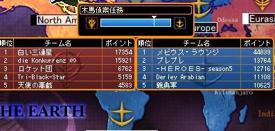 GNO2 競合.JPG