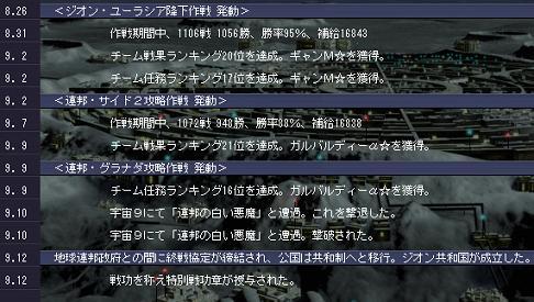 GNO 終戦☆.JPG