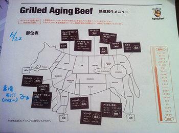 お肉部位リスト.jpg