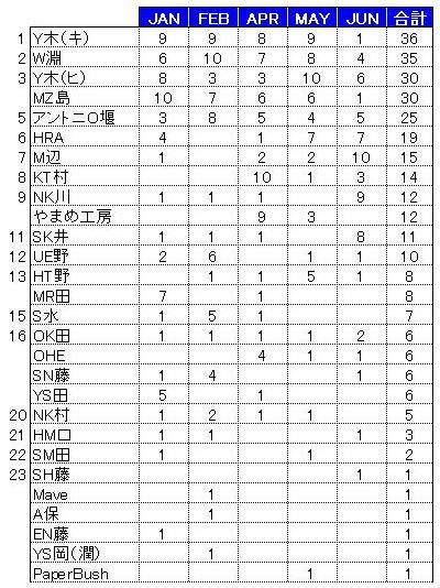 2013_CLG_2ndQ.JPG