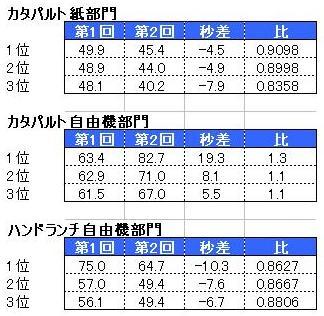 伊達データ.JPG