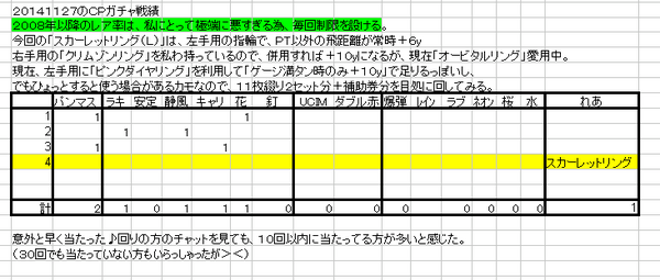 20141127CPG.png