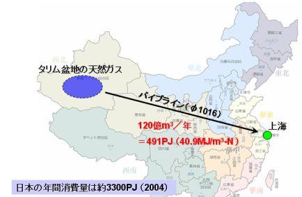 中国の動向 PartⅢ:30代から始め...