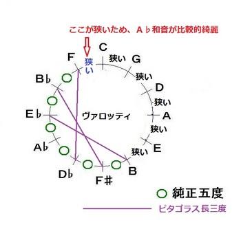 ヴァロッティ_サークル-JPEG.jpg