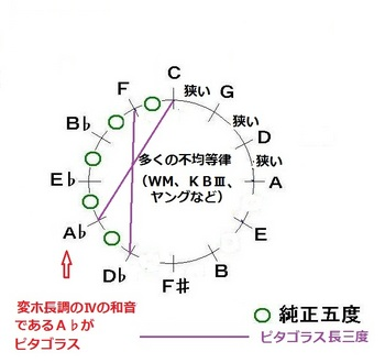 多くのウェルテン_サークル-JPEG.jpg