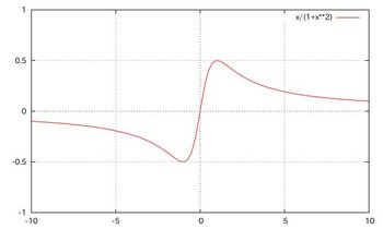 graph_0001.jpg