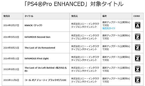 PS4Pro-02.jpg