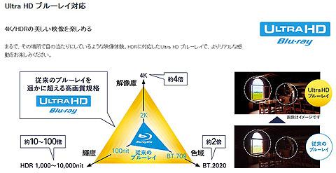 UBP-X800_01.jpg